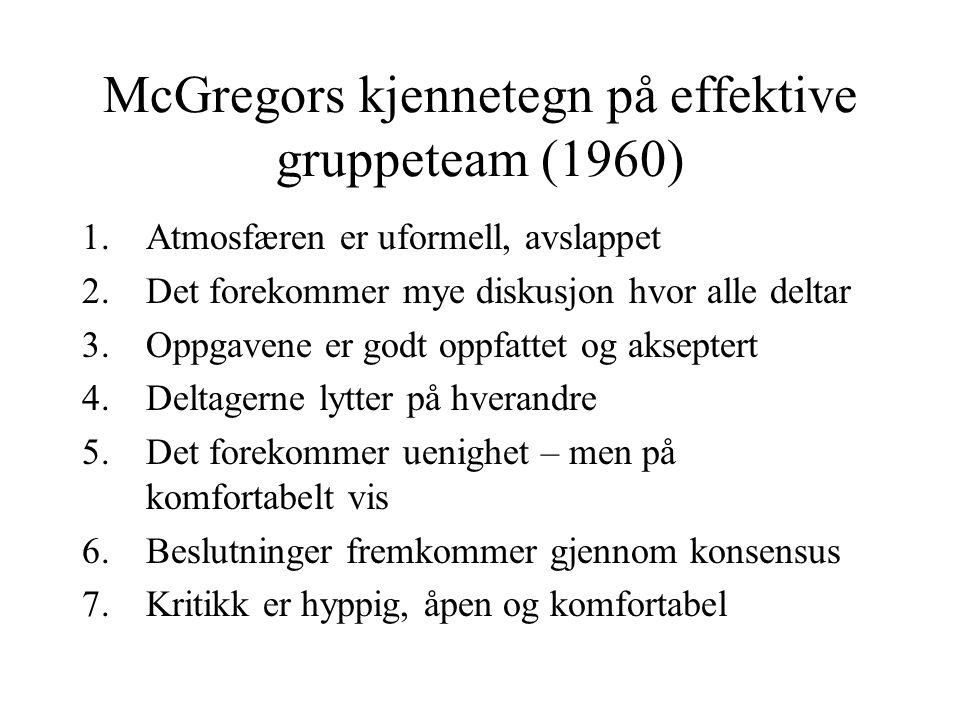 McGregors kjennetegn på effektive gruppeteam (1960) 1.Atmosfæren er uformell, avslappet 2.Det forekommer mye diskusjon hvor alle deltar 3.Oppgavene er