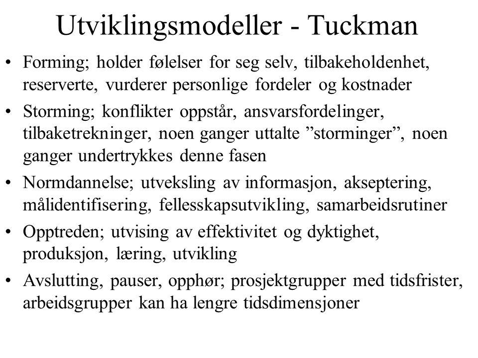 Utviklingsmodeller - Tuckman Forming; holder følelser for seg selv, tilbakeholdenhet, reserverte, vurderer personlige fordeler og kostnader Storming;