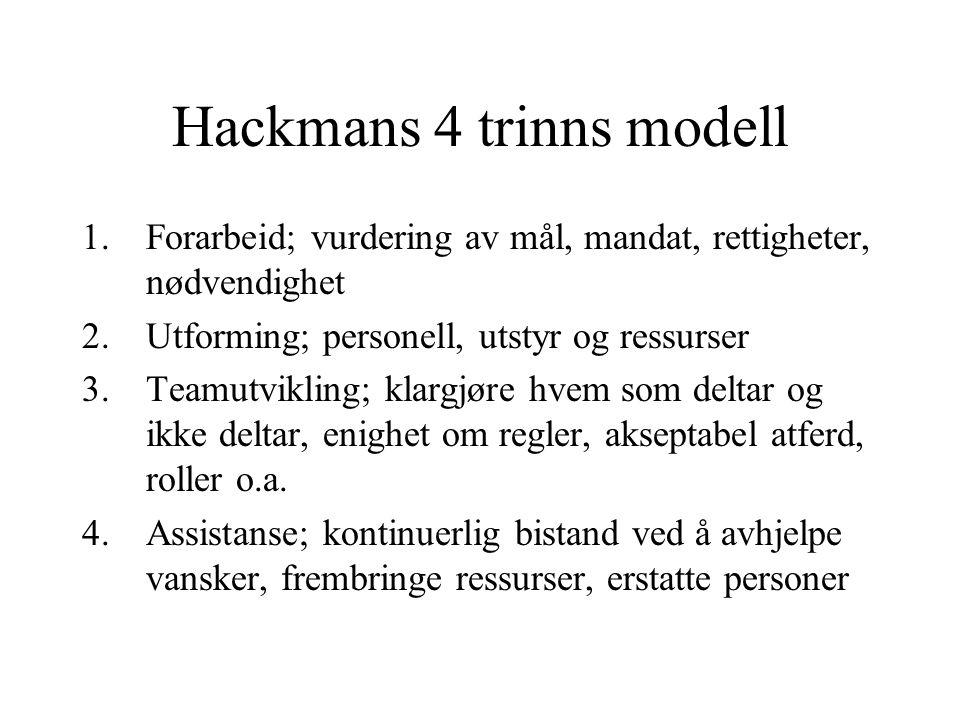 Hackmans 4 trinns modell 1.Forarbeid; vurdering av mål, mandat, rettigheter, nødvendighet 2.Utforming; personell, utstyr og ressurser 3.Teamutvikling;