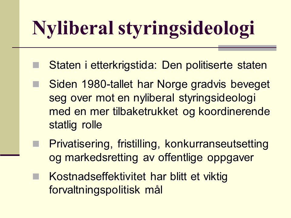 Nyliberal styringsideologi Staten i etterkrigstida: Den politiserte staten Staten i etterkrigstida: Den politiserte staten Siden 1980-tallet har Norge