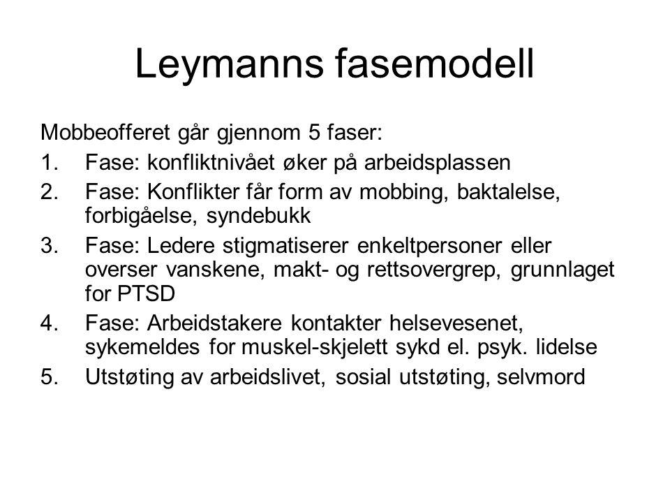 Leymanns fasemodell Mobbeofferet går gjennom 5 faser: 1.Fase: konfliktnivået øker på arbeidsplassen 2.Fase: Konflikter får form av mobbing, baktalelse