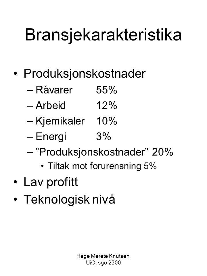 Hege Merete Knutsen, UiO, sgo 2300 Bransjekarakteristika Produksjonskostnader –Råvarer 55% –Arbeid12% –Kjemikaler10% –Energi3% – Produksjonskostnader 20% Tiltak mot forurensning 5% Lav profitt Teknologisk nivå