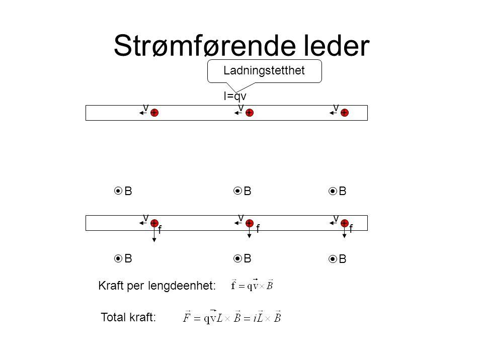 Strømførende leder +++ vv v I=qv Ladningstetthet +++ vv v BB B BB B Kraft per lengdeenhet: f ff Total kraft: