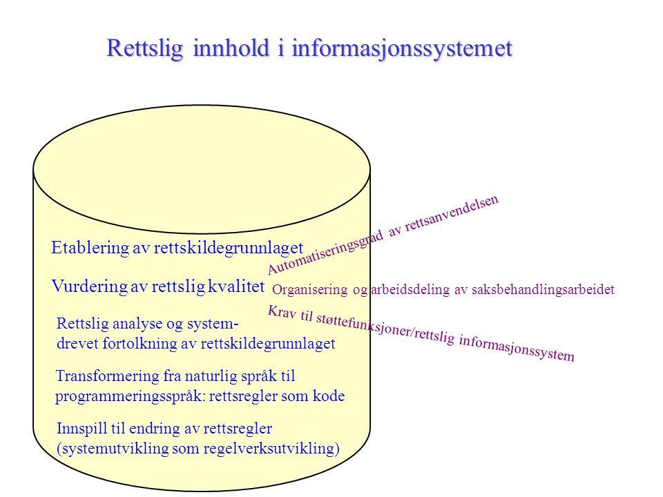Rettslig innhold i informasjonssystemet Etablering av rettskildegrunnlaget Vurdering av rettslig kvalitet Organisering og arbeidsdeling av saksbehandl