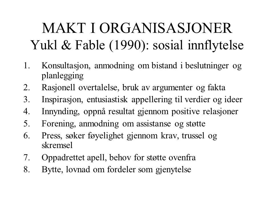 MAKT I ORGANISASJONER Yukl & Fable (1990): sosial innflytelse 1.Konsultasjon, anmodning om bistand i beslutninger og planlegging 2.Rasjonell overtalelse, bruk av argumenter og fakta 3.Inspirasjon, entusiastisk appellering til verdier og ideer 4.Innynding, oppnå resultat gjennom positive relasjoner 5.Forening, anmodning om assistanse og støtte 6.Press, søker føyelighet gjennom krav, trussel og skremsel 7.Oppadrettet apell, behov for støtte ovenfra 8.Bytte, lovnad om fordeler som gjenytelse