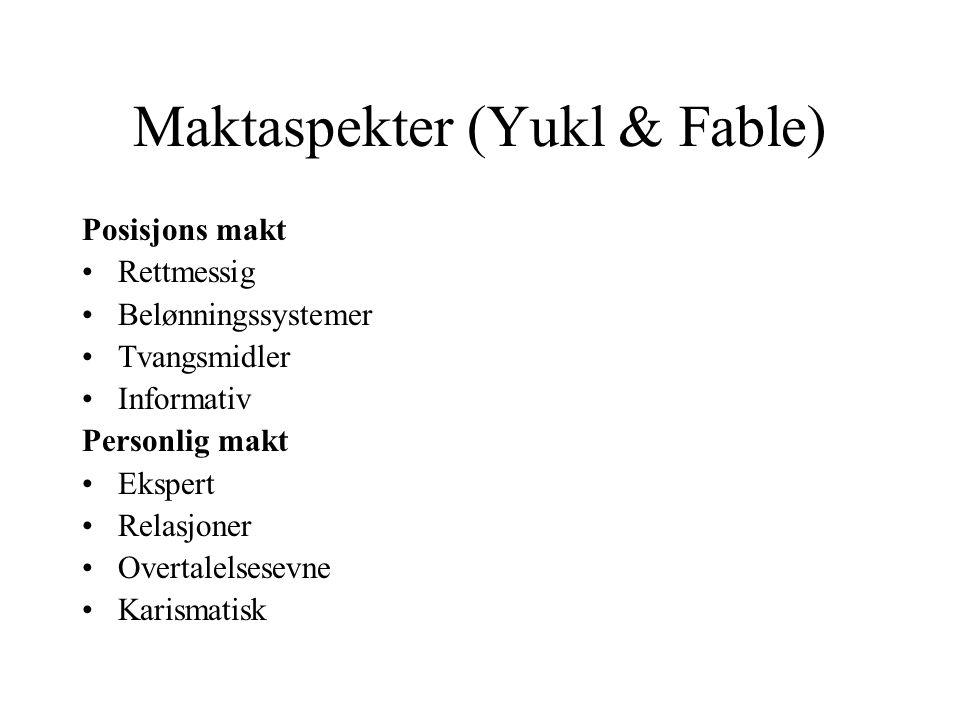 Maktaspekter (Yukl & Fable) Posisjons makt Rettmessig Belønningssystemer Tvangsmidler Informativ Personlig makt Ekspert Relasjoner Overtalelsesevne Ka