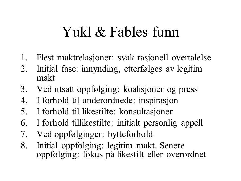 Yukl & Fables funn 1.Flest maktrelasjoner: svak rasjonell overtalelse 2.Initial fase: innynding, etterfølges av legitim makt 3.Ved utsatt oppfølging: