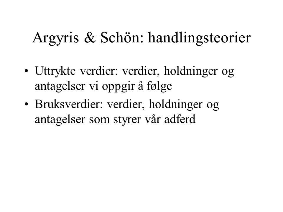 Argyris & Schön: handlingsteorier Uttrykte verdier: verdier, holdninger og antagelser vi oppgir å følge Bruksverdier: verdier, holdninger og antagelse