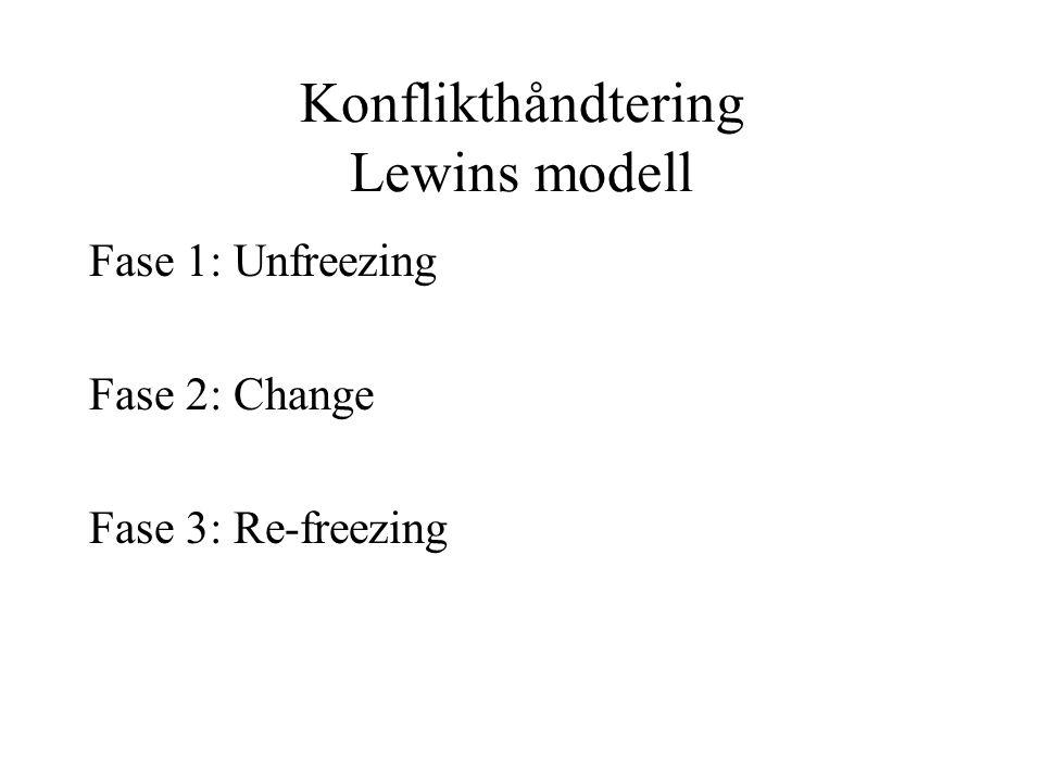 Konflikthåndtering Lewins modell Fase 1: Unfreezing Fase 2: Change Fase 3: Re-freezing