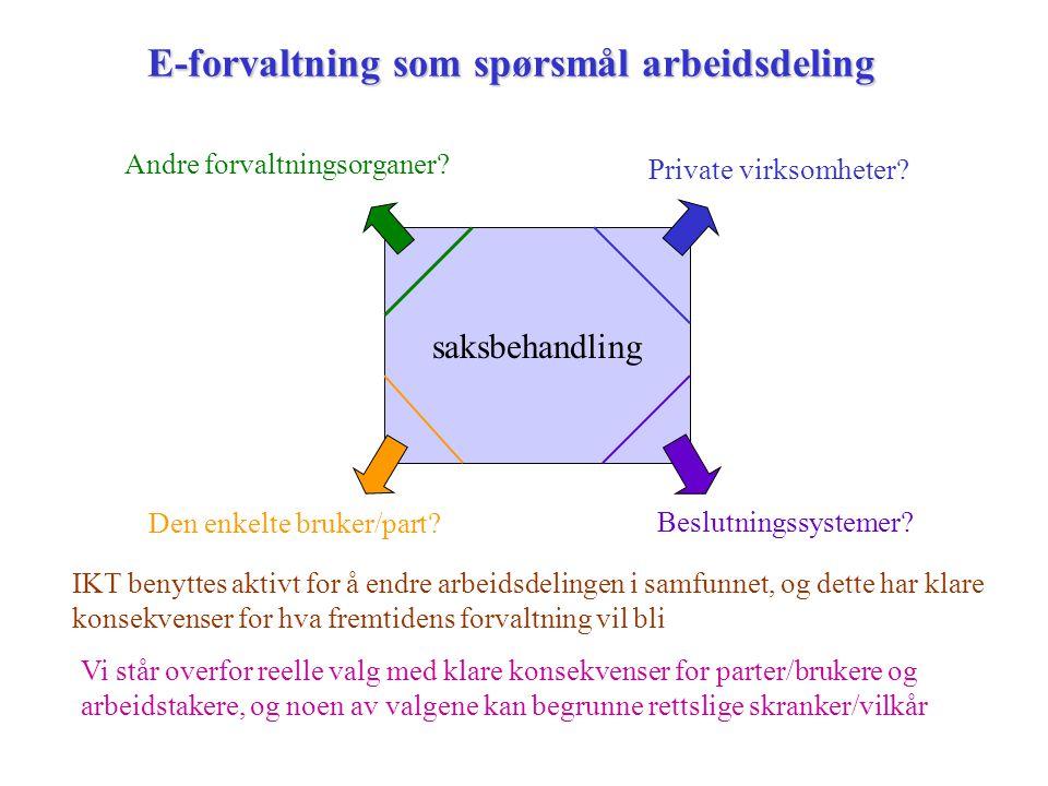 E-forvaltning som spørsmål arbeidsdeling saksbehandling Andre forvaltningsorganer? Private virksomheter? Den enkelte bruker/part? Beslutningssystemer?