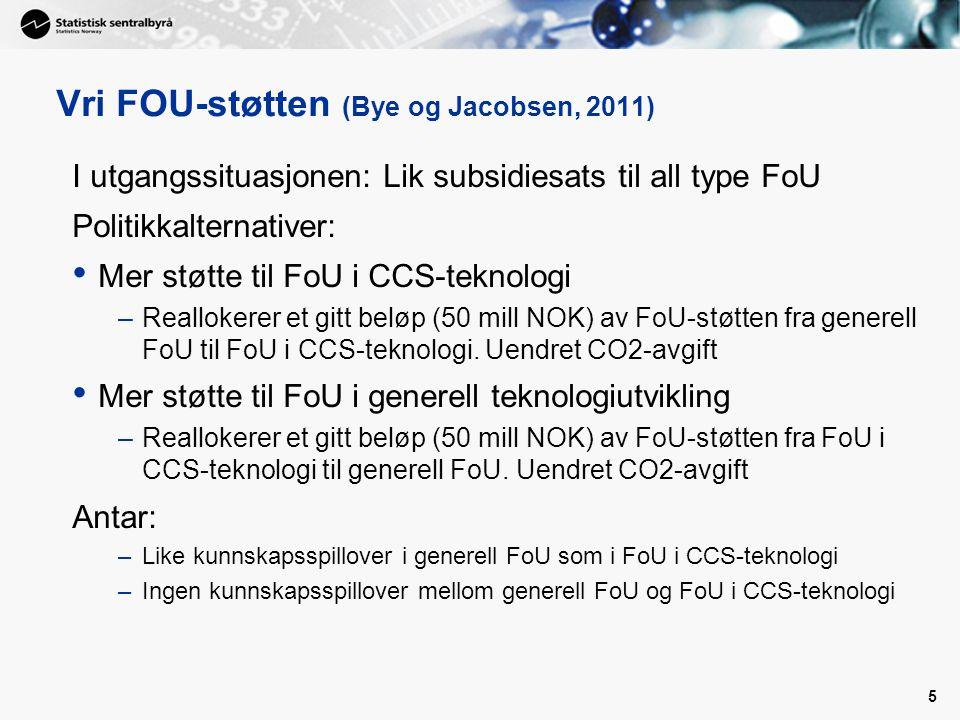 5 Vri FOU-støtten (Bye og Jacobsen, 2011) I utgangssituasjonen: Lik subsidiesats til all type FoU Politikkalternativer: Mer støtte til FoU i CCS-teknologi –Reallokerer et gitt beløp (50 mill NOK) av FoU-støtten fra generell FoU til FoU i CCS-teknologi.