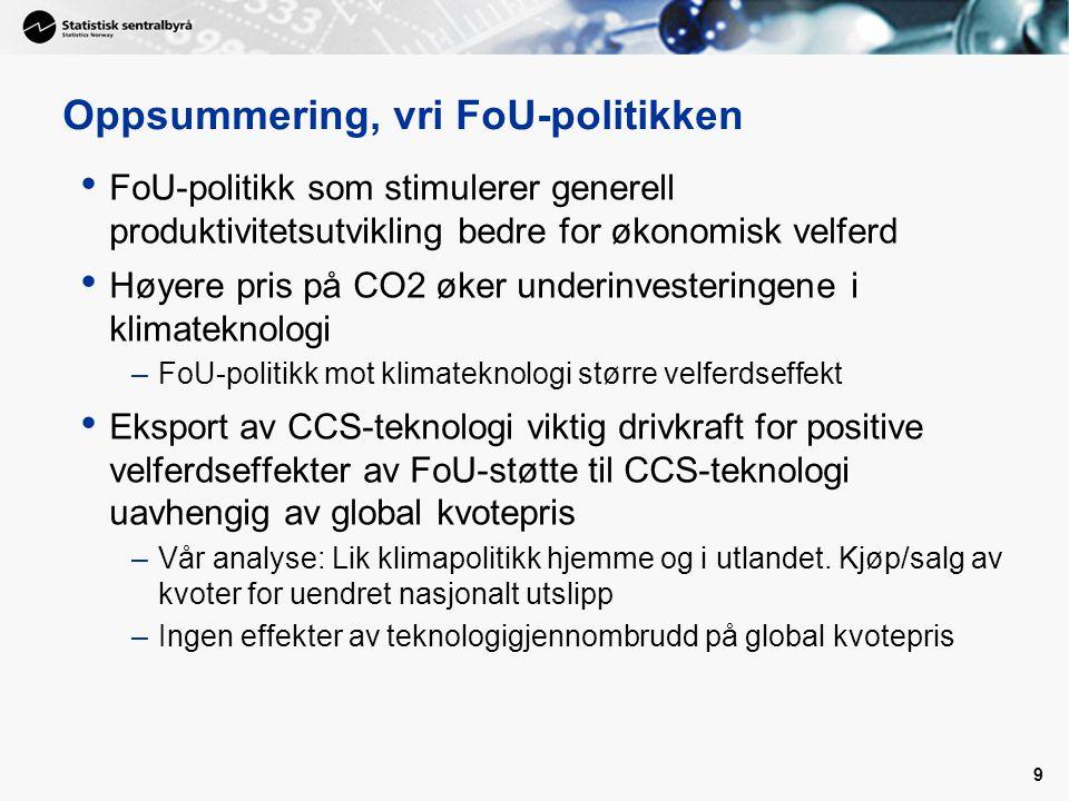 9 Oppsummering, vri FoU-politikken FoU-politikk som stimulerer generell produktivitetsutvikling bedre for økonomisk velferd Høyere pris på CO2 øker underinvesteringene i klimateknologi –FoU-politikk mot klimateknologi større velferdseffekt Eksport av CCS-teknologi viktig drivkraft for positive velferdseffekter av FoU-støtte til CCS-teknologi uavhengig av global kvotepris –Vår analyse: Lik klimapolitikk hjemme og i utlandet.