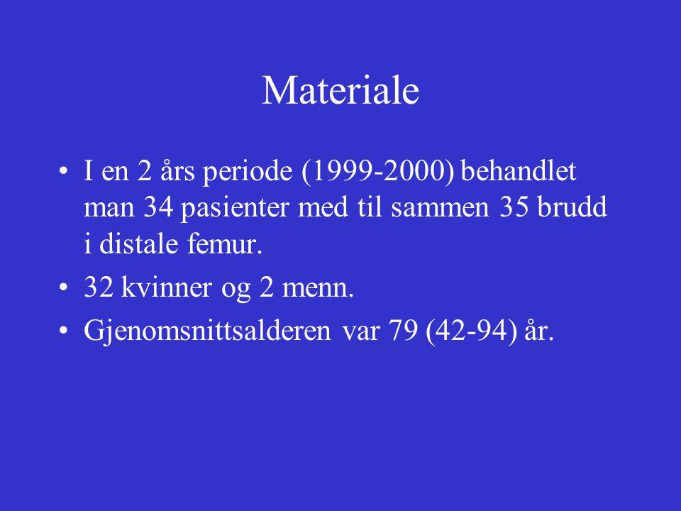 Materiale I en 2 års periode (1999-2000) behandlet man 34 pasienter med til sammen 35 brudd i distale femur. 32 kvinner og 2 menn. Gjenomsnittsalderen