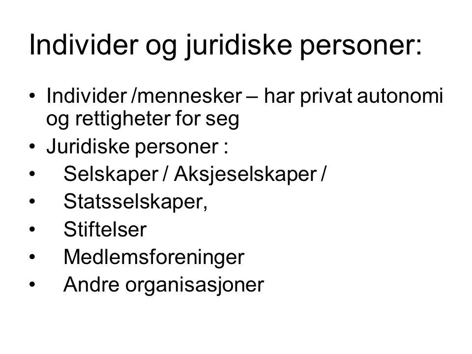 Individer og juridiske personer: Individer /mennesker – har privat autonomi og rettigheter for seg Juridiske personer : Selskaper / Aksjeselskaper / S