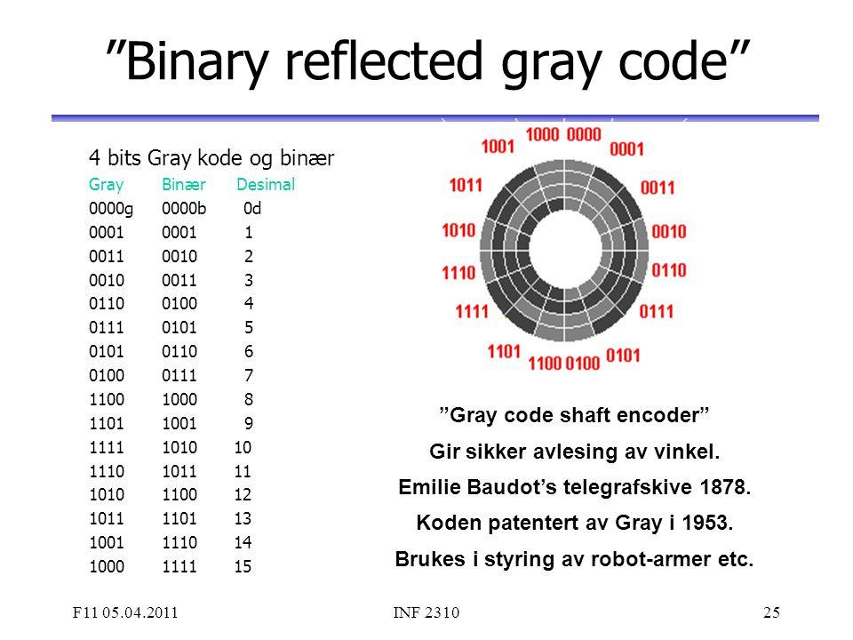 "F11 05.04.2011INF 231025 ""Binary reflected gray code"" 4 bits Gray kode og binær Gray Binær Desimal 0000g 0000b 0d 0001 0001 1 0011 0010 2 0010 0011 3"