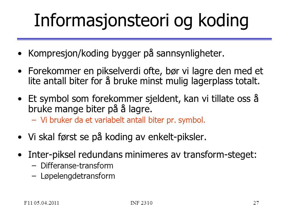F11 05.04.2011INF 231027 Informasjonsteori og koding Kompresjon/koding bygger på sannsynligheter. Forekommer en pikselverdi ofte, bør vi lagre den med