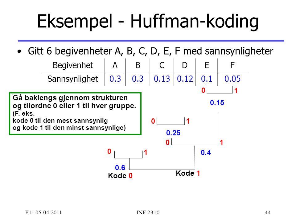 F11 05.04.2011INF 231044 Eksempel - Huffman-koding Gitt 6 begivenheter A, B, C, D, E, F med sannsynligheter BegivenhetABCDEF Sannsynlighet0.3 0.130.12
