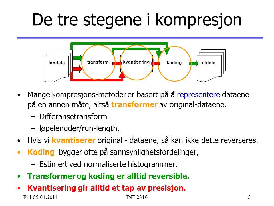 F11 05.04.2011INF 23105 De tre stegene i kompresjon Mange kompresjons-metoder er basert på å representere dataene på en annen måte, altså transformer