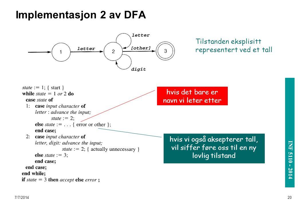 INF 3110/4110 - 2004 INF 5110 - 2014 7/7/201420 Implementasjon 2 av DFA Tilstanden eksplisitt representert ved et tall hvis det bare er navn vi leter