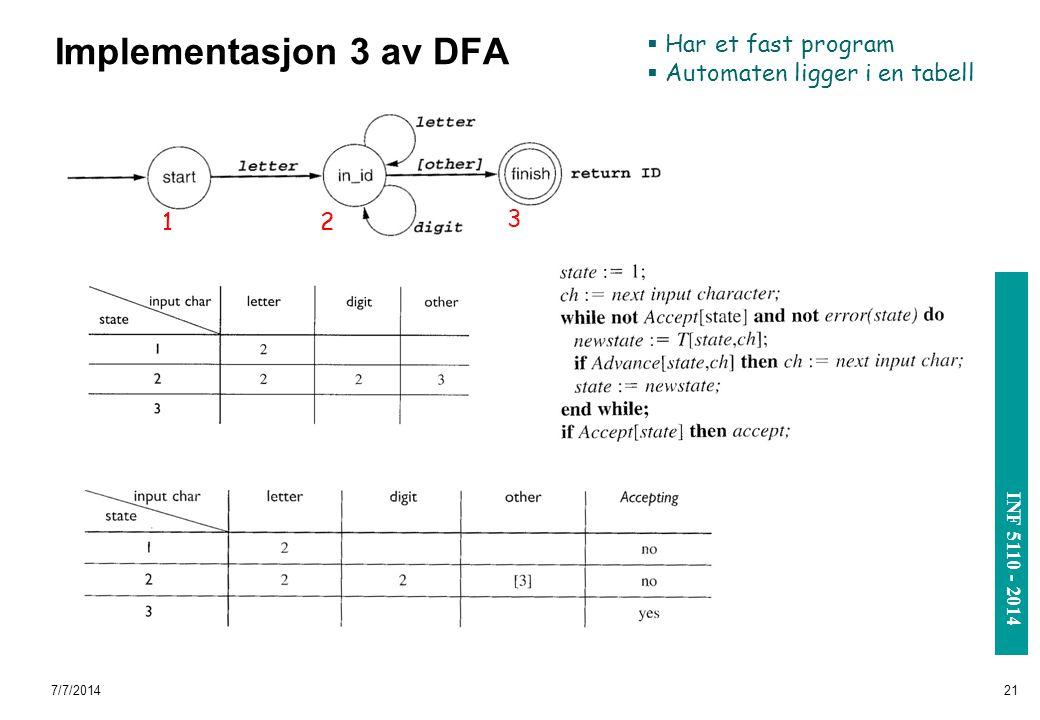 INF 3110/4110 - 2004 INF 5110 - 2014 7/7/201421 Implementasjon 3 av DFA 12 3  Har et fast program  Automaten ligger i en tabell