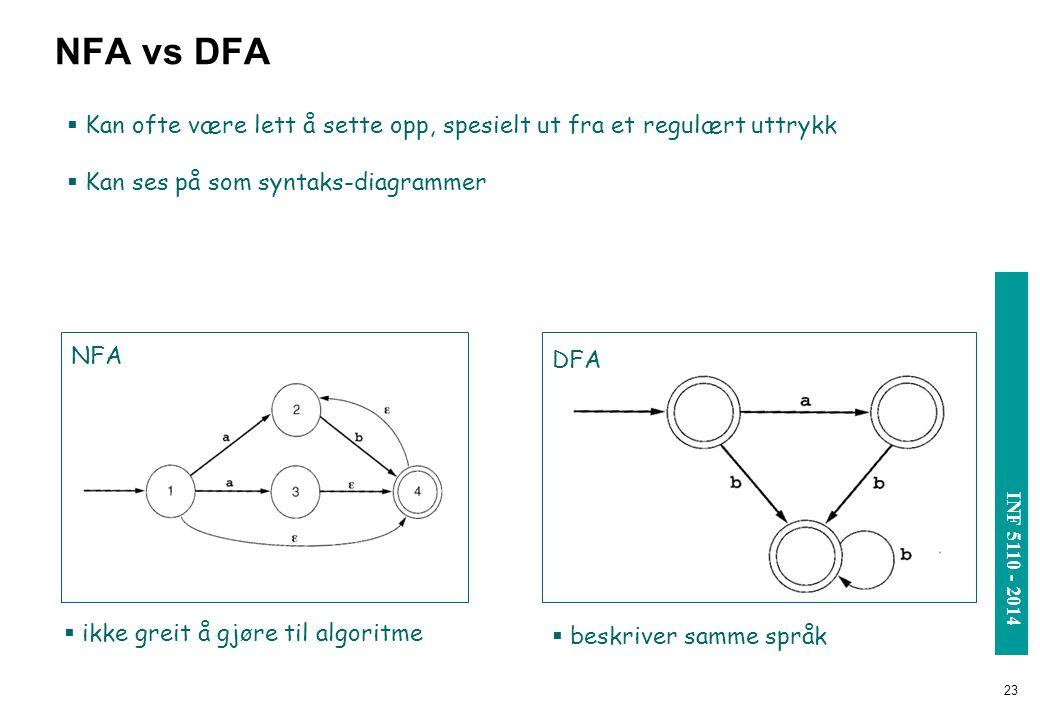 INF 3110/4110 - 2004 INF 5110 - 2014 7/7/201423 NFA vs DFA  Kan ofte være lett å sette opp, spesielt ut fra et regulært uttrykk  Kan ses på som synt