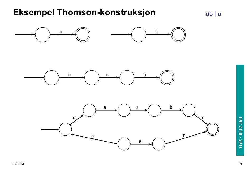 INF 3110/4110 - 2004 INF 5110 - 2014 7/7/201429 Eksempel Thomson-konstruksjon ab | a