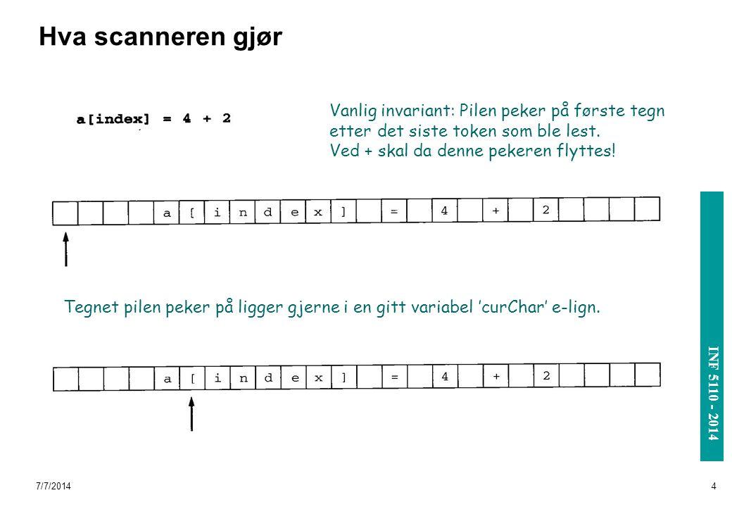INF 3110/4110 - 2004 INF 5110 - 2014 Deterministisk Endelig Automat  En DFA (Deterministic Finite Automaton) M besta ̊ r av: –Σ, et alfabet –S, et sett med tilstander –T: S x Σ → S, en transisjons-funksjon –s 0 ∈ S, en start-tilstand –A ⊂ S, et sett med aksepterende tilstander  L(M) er spra ̊ ket akseptert av M, dvs alle strenger c 1 c 2...c n med c i ∈ Σ slik at det eksisterer tilstander s 1 =T(s 0,c 1 ), s 2 =T(s 1,c 2 ),..., s n =T(s n-1,c n ) og s n ∈ A.