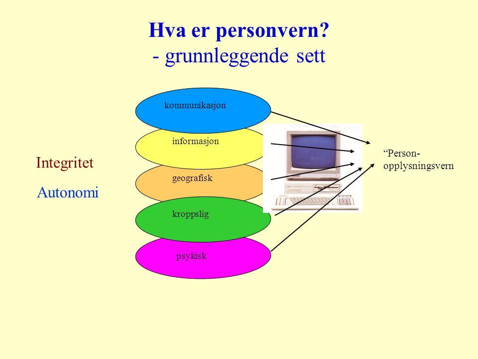 """Hva er personvern? - grunnleggende sett psykisk geografisk kroppsliginformasjon kommunikasjon Integritet Autonomi """"Person- opplysningsvern"""