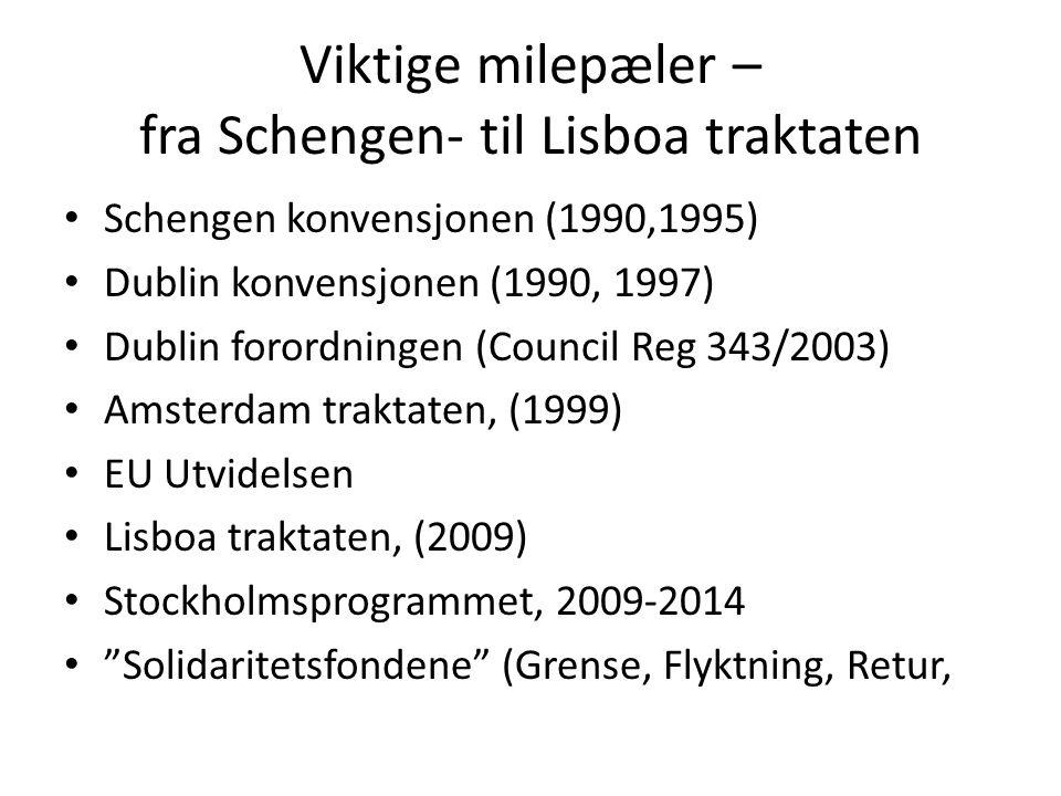 Viktige milepæler – fra Schengen- til Lisboa traktaten Schengen konvensjonen (1990,1995) Dublin konvensjonen (1990, 1997) Dublin forordningen (Council