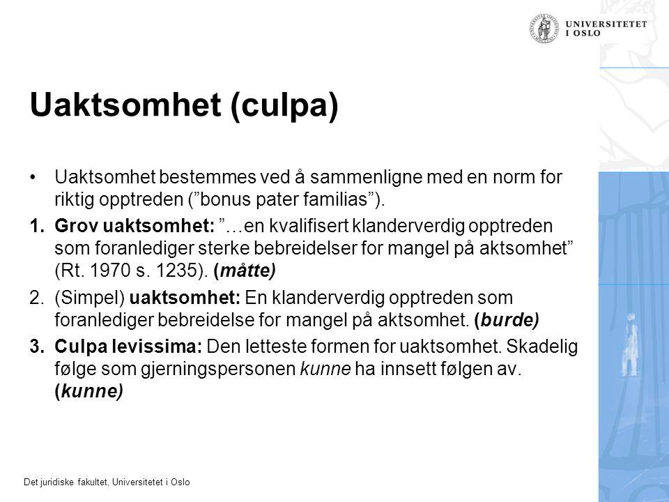 """Det juridiske fakultet, Universitetet i Oslo Uaktsomhet (culpa) Uaktsomhet bestemmes ved å sammenligne med en norm for riktig opptreden (""""bonus pater"""