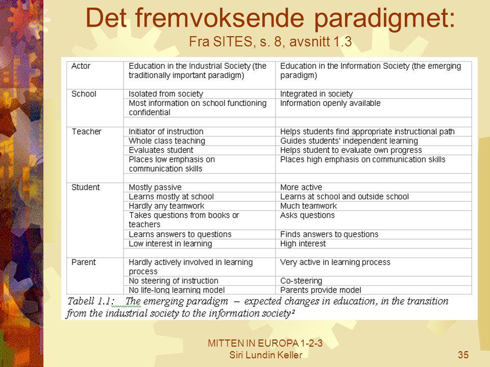 MITTEN IN EUROPA 1-2-3 Siri Lundin Keller35 Det fremvoksende paradigmet: Fra SITES, s. 8, avsnitt 1.3