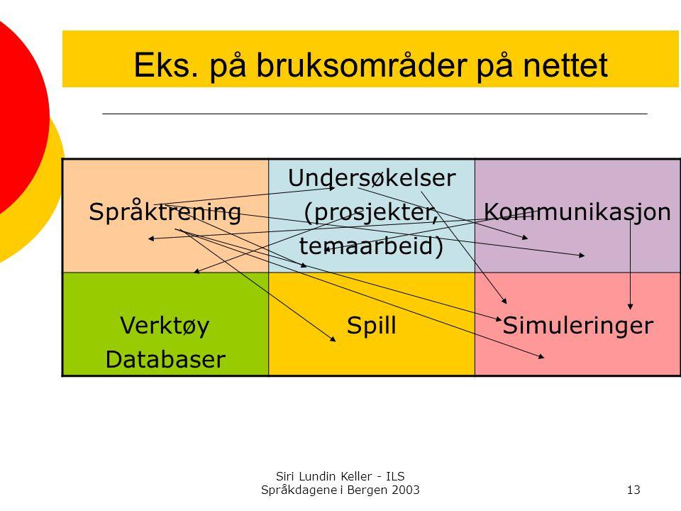 Siri Lundin Keller - ILS Språkdagene i Bergen 200313 Eks.