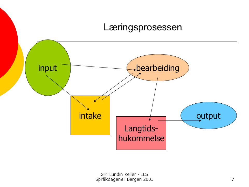 Siri Lundin Keller - ILS Språkdagene i Bergen 20037 Læringsprosessen input intake bearbeiding Langtids- hukommelse output