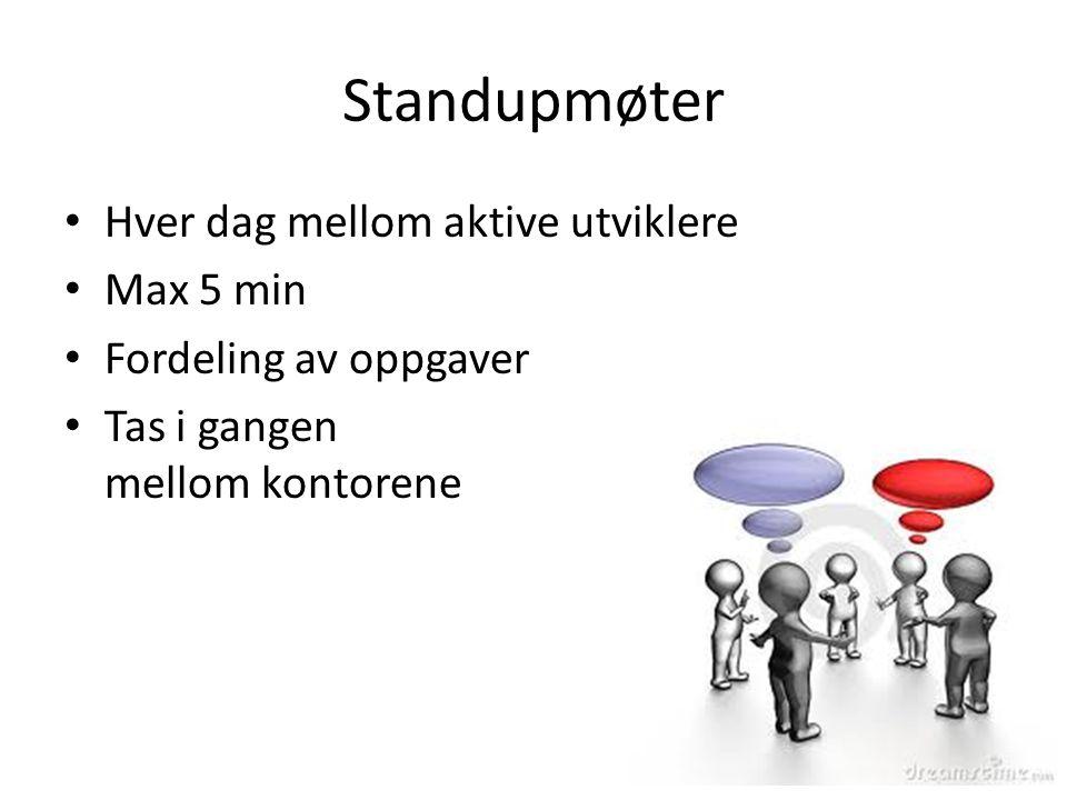 Standupmøter Hver dag mellom aktive utviklere Max 5 min Fordeling av oppgaver Tas i gangen mellom kontorene