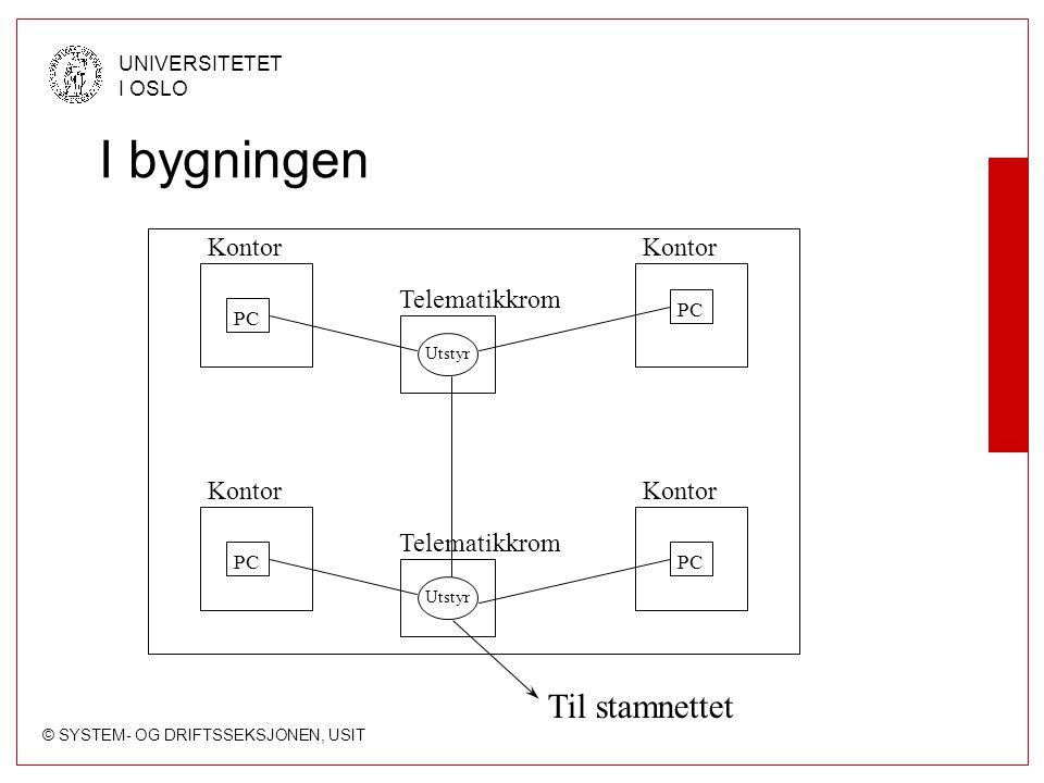 © SYSTEM- OG DRIFTSSEKSJONEN, USIT UNIVERSITETET I OSLO I bygningen Kontor Telematikkrom Kontor Utstyr PC Til stamnettet