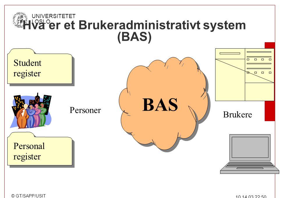 © GT/SAPP/USIT UNIVERSITETET I OSLO 10.14.03 22:50 Hva er et Brukeradministrativt system (BAS) Student register Personal register BAS Personer Brukere