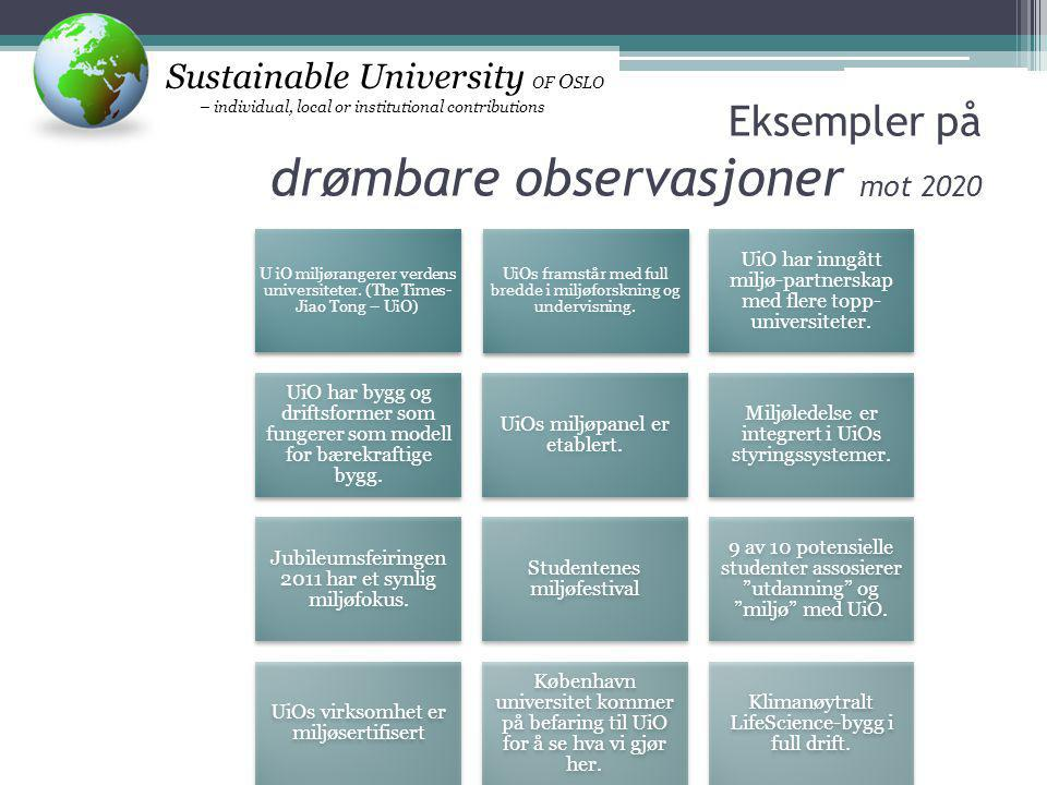 Sustainable University OF O SLO – individual, local or institutional contributions Eksempler på drømbare observasjoner mot 2020 U iO miljørangerer verdens universiteter.