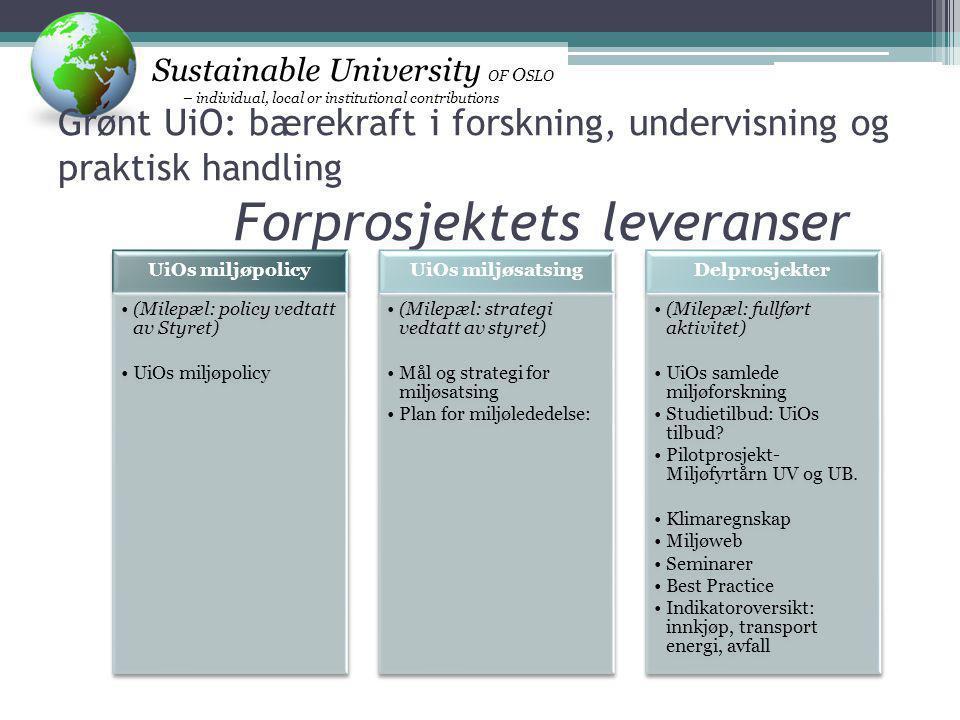 Sustainable University OF O SLO – individual, local or institutional contributions Grønt UiO: bærekraft i forskning, undervisning og praktisk handling Forprosjektets leveranser UiOs miljøpolicy (Milepæl: policy vedtatt av Styret) UiOs miljøpolicy UiOs miljøsatsing (Milepæl: strategi vedtatt av styret) Mål og strategi for miljøsatsing Plan for miljølededelse: Delprosjekter (Milepæl: fullført aktivitet) UiOs samlede miljøforskning Studietilbud: UiOs tilbud.