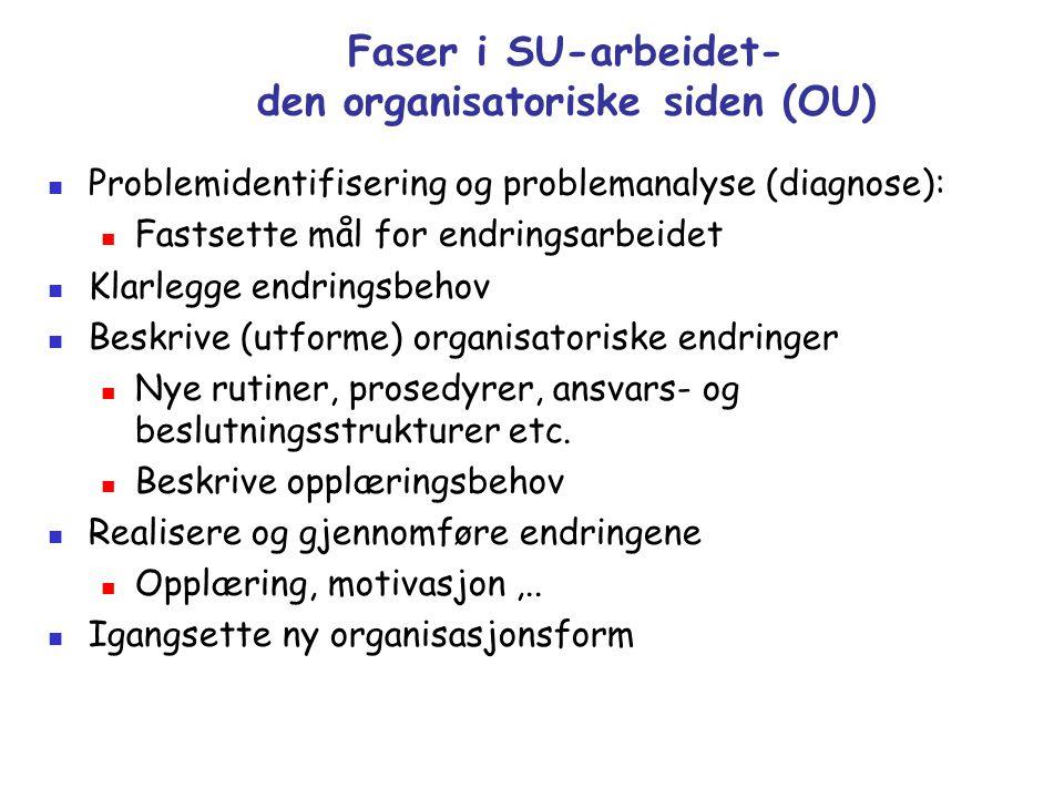 Faser i SU-arbeidet- den organisatoriske siden (OU) Problemidentifisering og problemanalyse (diagnose): Fastsette mål for endringsarbeidet Klarlegge e