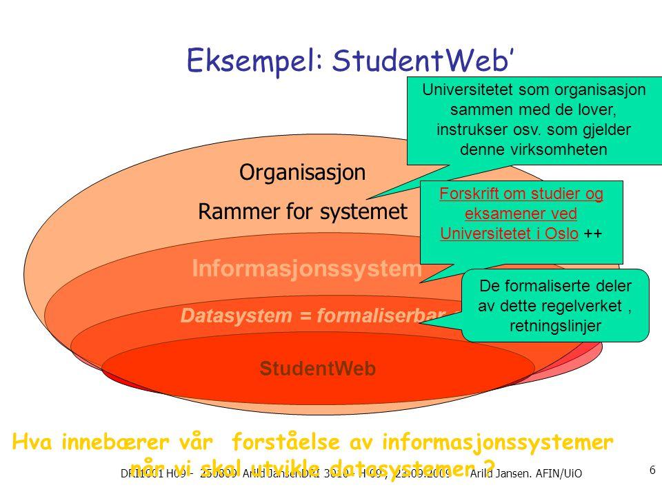 DRI1001 H09 - 250809 Arild JansenDRI 3010 - H 09, 23.09.2009 Arild Jansen. AFIN/UiO 6 Eksempel: StudentWeb' Informasjonssystem Datasystem = formaliser