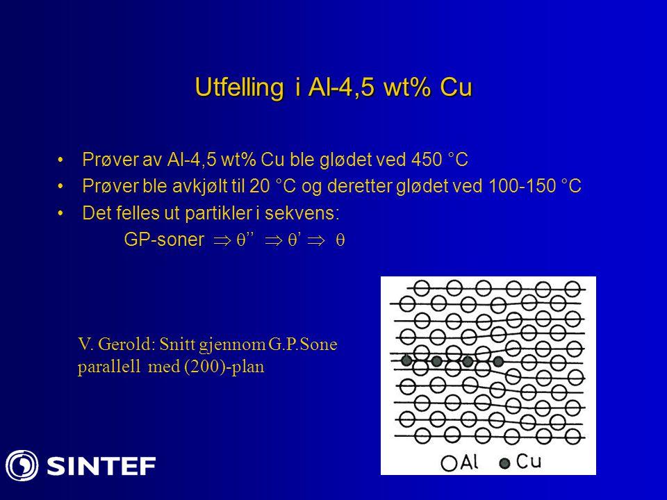 Utfelling i Al-4,5 wt% Cu Prøver av Al-4,5 wt% Cu ble glødet ved 450 °C Prøver ble avkjølt til 20 °C og deretter glødet ved 100-150 °C Det felles ut p