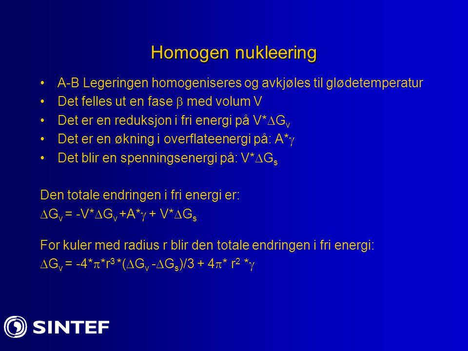 Homogen nukleering A-B Legeringen homogeniseres og avkjøles til glødetemperatur Det felles ut en fase  med volum V Det er en reduksjon i fri energi p