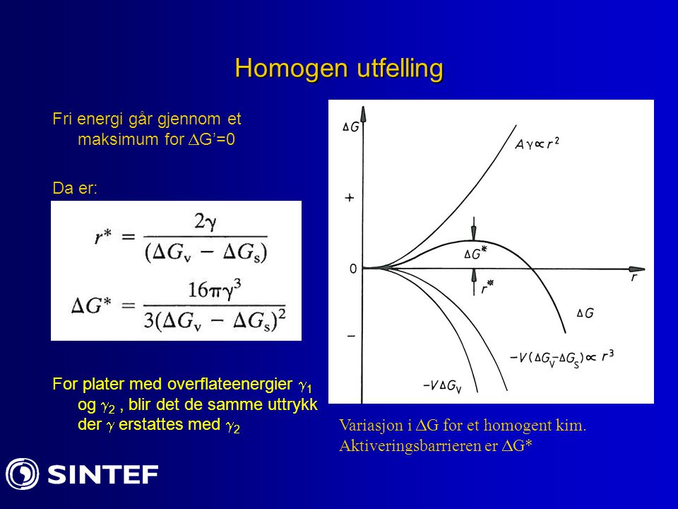 Homogen utfelling Fri energi går gjennom et maksimum for  G'=0 Da er: For plater med overflateenergier  1 og  2, blir det de samme uttrykk der  er