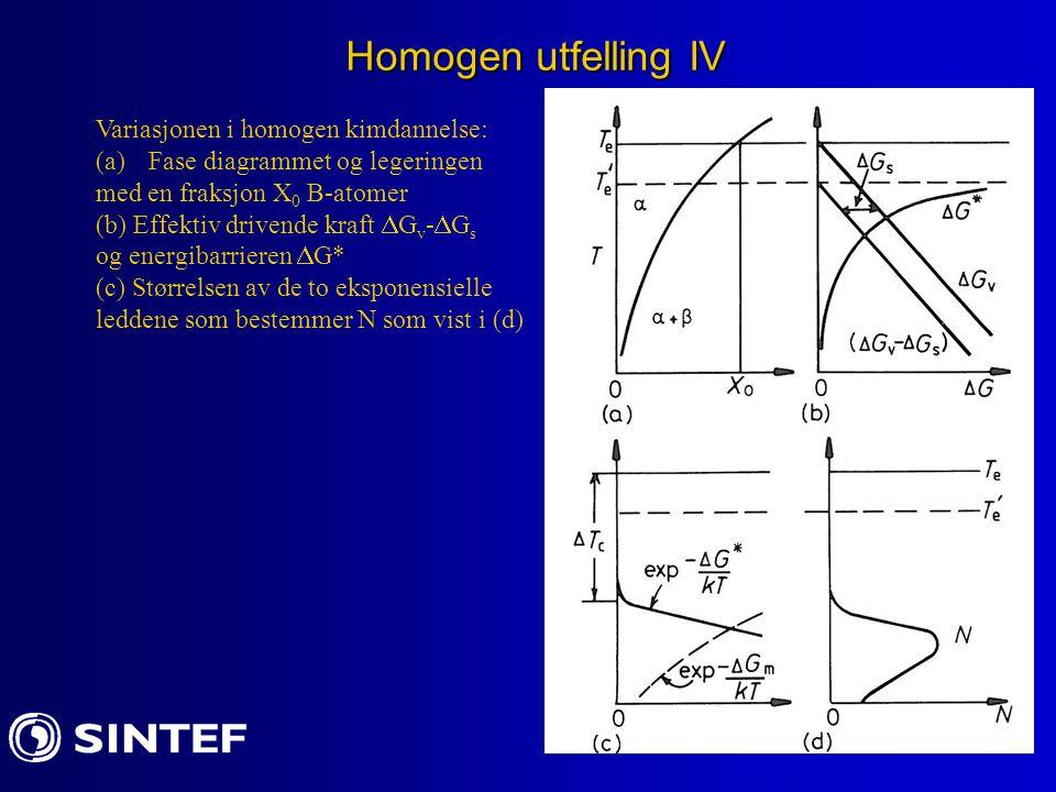 Homogen utfelling IV Variasjonen i homogen kimdannelse: (a)Fase diagrammet og legeringen med en fraksjon X 0 B-atomer (b) Effektiv drivende kraft  G