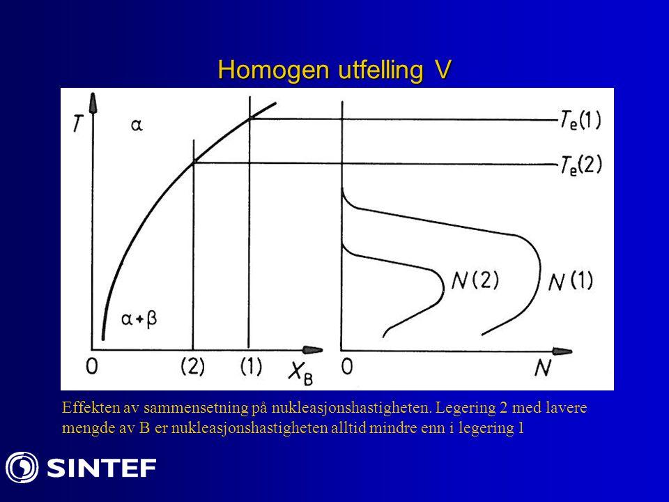 Homogen utfelling V Effekten av sammensetning på nukleasjonshastigheten. Legering 2 med lavere mengde av B er nukleasjonshastigheten alltid mindre enn