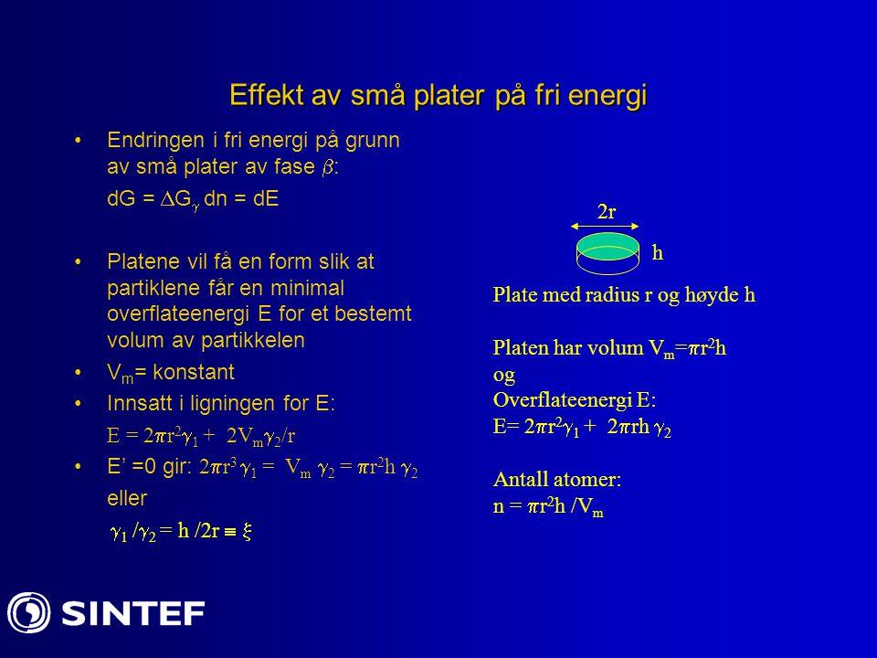 Effekt av små plater på fri energi Endringen i fri energi på grunn av små plater av fase  : dG =  G  dn = dE Platene vil få en form slik at partikl