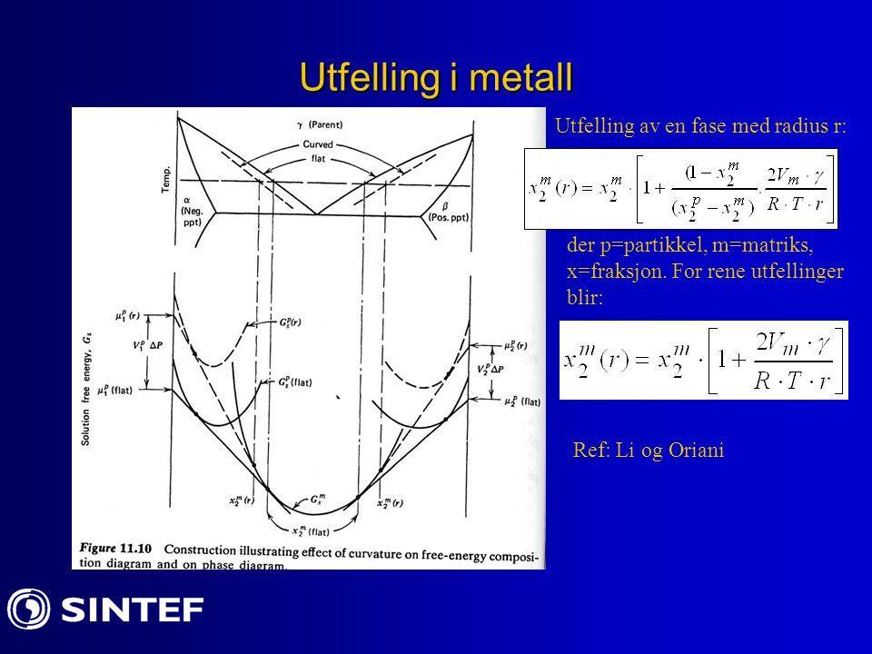 Utfelling i metall Utfelling av en fase med radius r: der p=partikkel, m=matriks, x=fraksjon. For rene utfellinger blir: Ref: Li og Oriani
