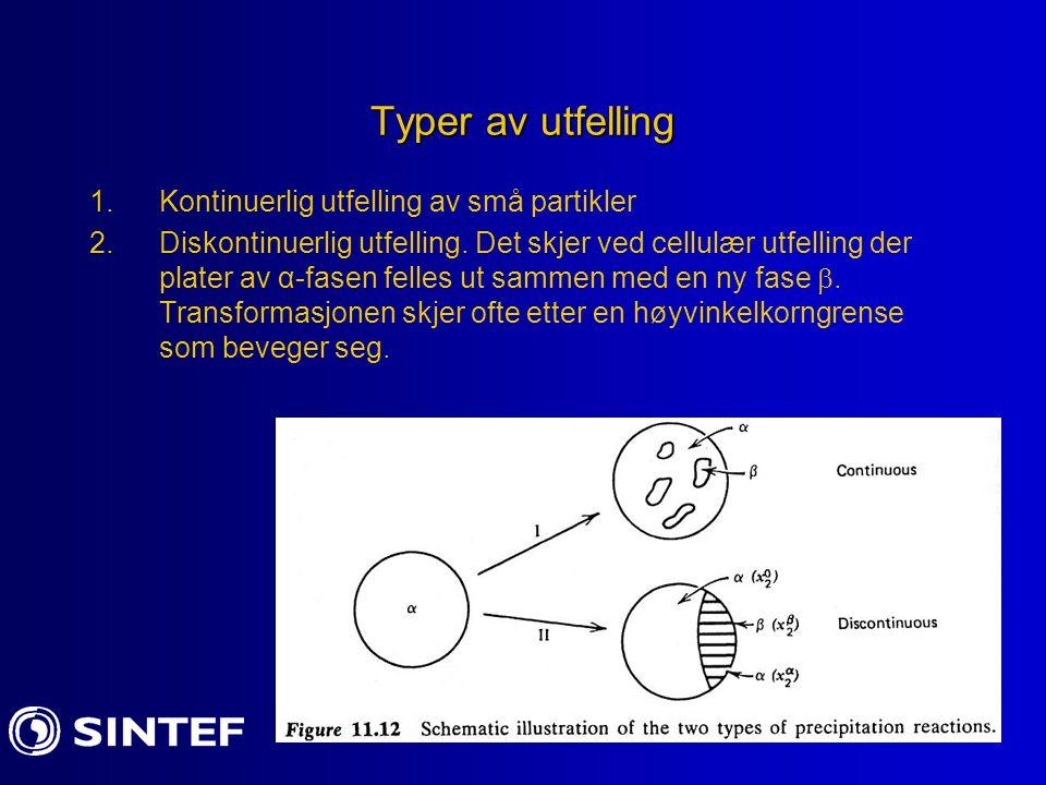 Typer av utfelling 1.Kontinuerlig utfelling av små partikler 2.Diskontinuerlig utfelling. Det skjer ved cellulær utfelling der plater av α-fasen felle