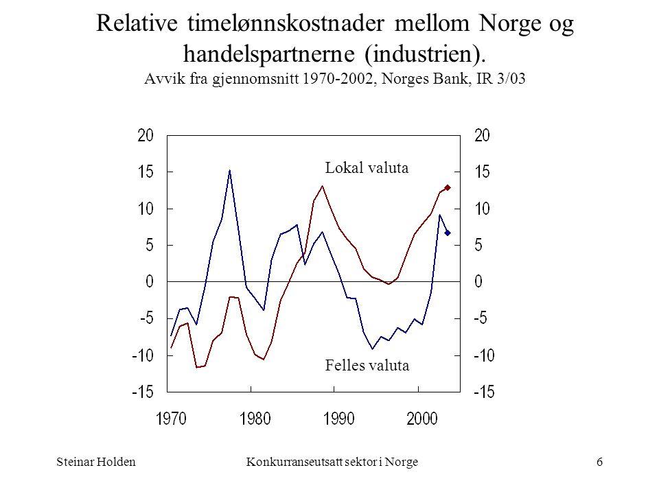 Steinar HoldenKonkurranseutsatt sektor i Norge6 Relative timelønnskostnader mellom Norge og handelspartnerne (industrien). Avvik fra gjennomsnitt 1970