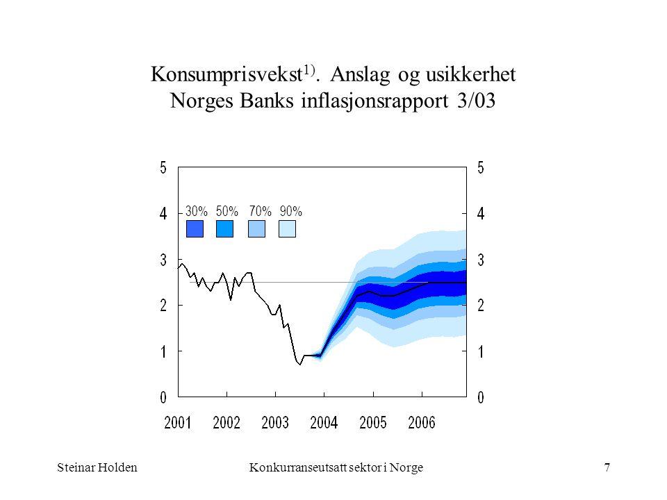 Steinar HoldenKonkurranseutsatt sektor i Norge7 Konsumprisvekst 1). Anslag og usikkerhet Norges Banks inflasjonsrapport 3/03 30%50%70%90%